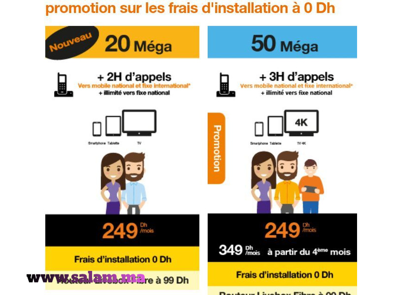 Fibre optique orange - 1